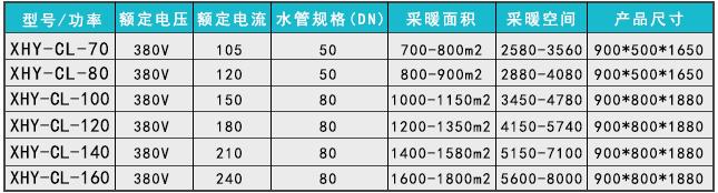 140kw電磁采暖爐參數表