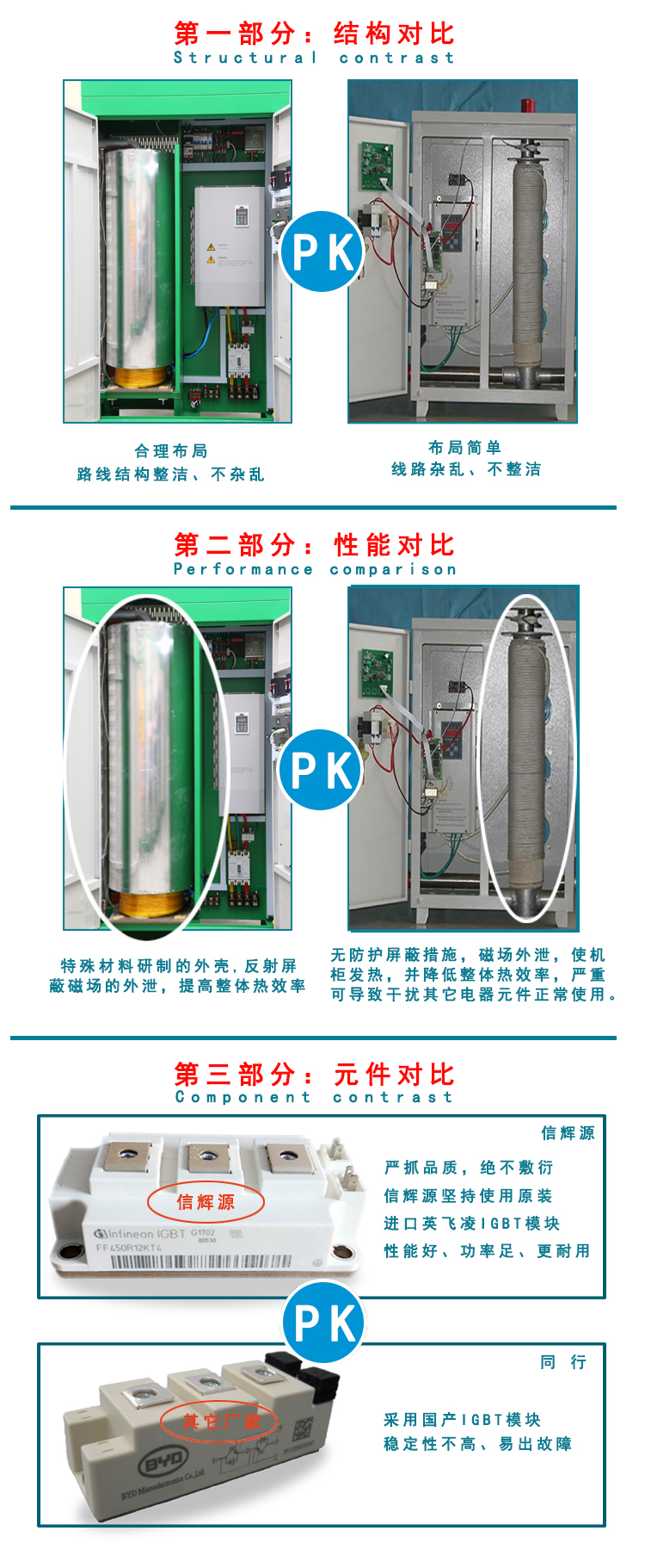 電磁采暖爐對比圖
