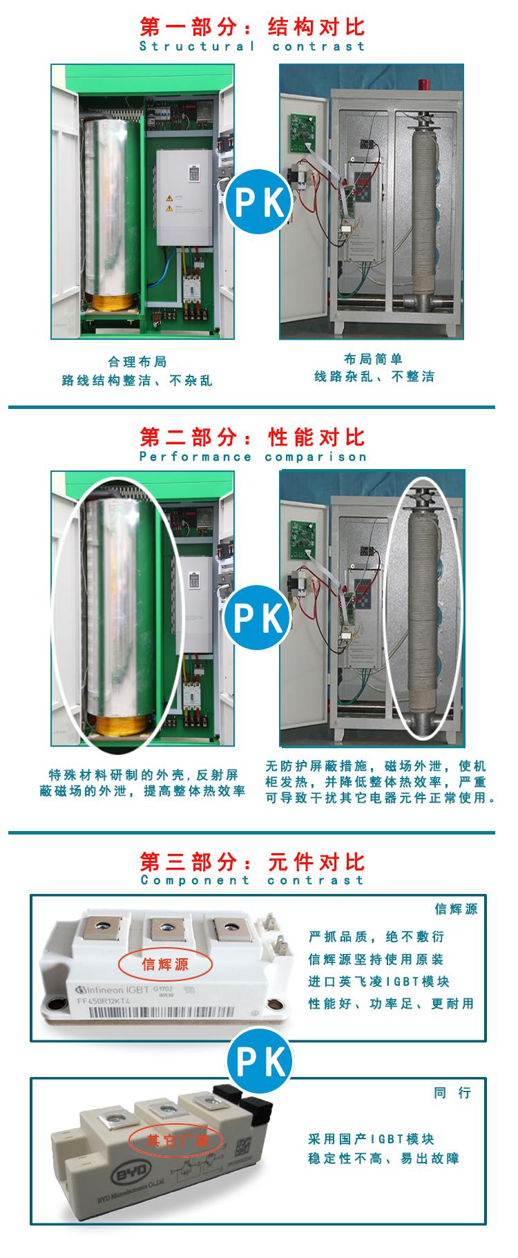 电磁采暖炉对比图