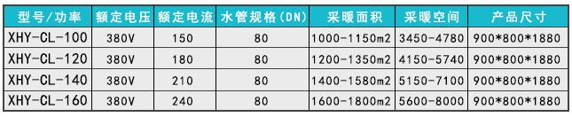 100Kw电磁采暖炉参数表